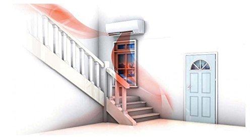split klimaanlage test. Black Bedroom Furniture Sets. Home Design Ideas