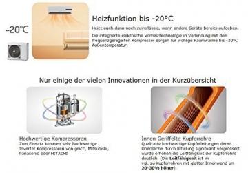 DIMSTAL Golden-Fin Lotus-Effekt Split Klimaanlage 5,1 kW - 18000 BTU