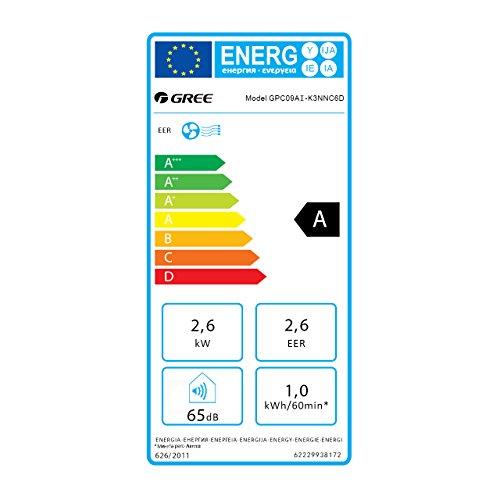 GREE mobile Klimaanlage Modell Cutee